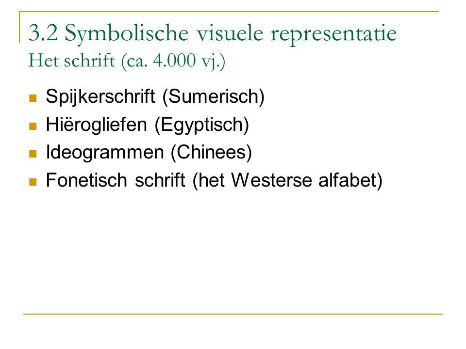 3.2 Symbolische visuele representatie Het schrift (ca. 4.000 vj.)