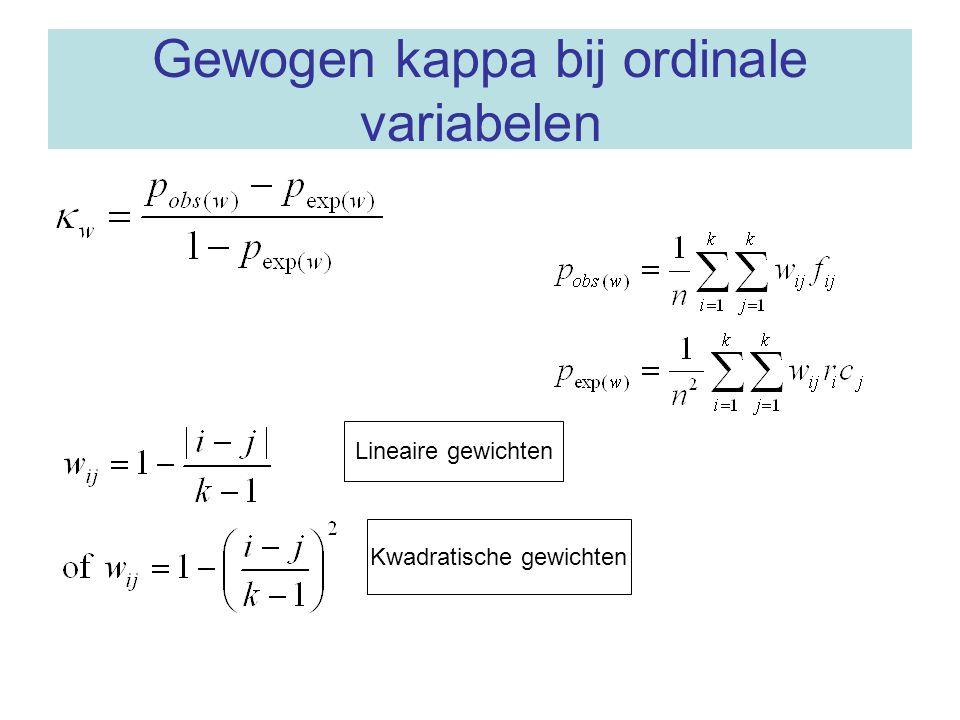 Gewogen kappa bij ordinale variabelen