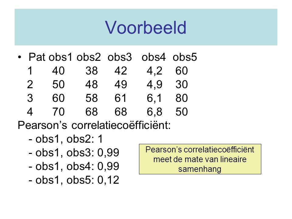 Voorbeeld Pat obs1 obs2 obs3 obs4 obs5 1 40 38 42 4,2 60