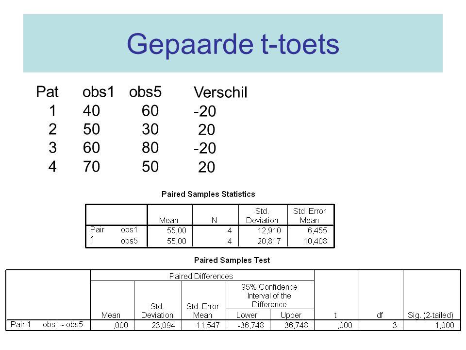 Gepaarde t-toets Pat obs1 obs5 Verschil 1 40 60 -20 2 50 30 20 3 60 80