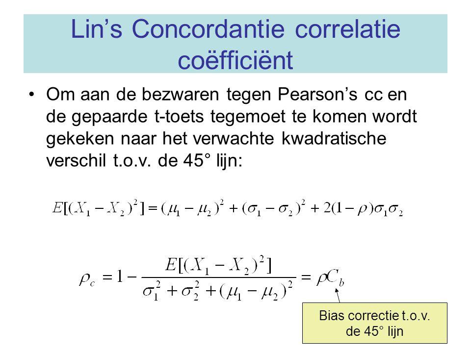 Lin's Concordantie correlatie coëfficiënt