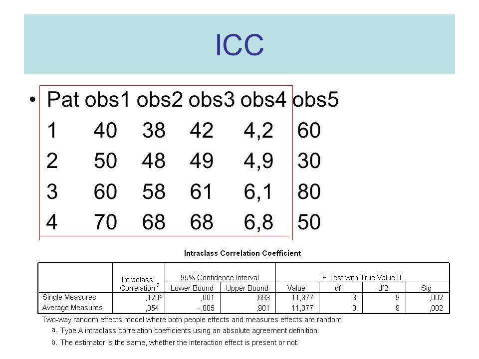 ICC Pat obs1 obs2 obs3 obs4 obs5 1 40 38 42 4,2 60 2 50 48 49 4,9 30