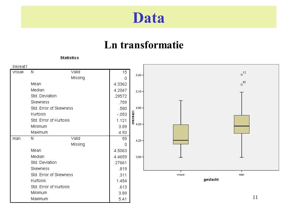 Data Ln transformatie 11