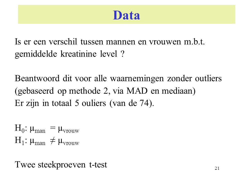 Data Is er een verschil tussen mannen en vrouwen m.b.t.