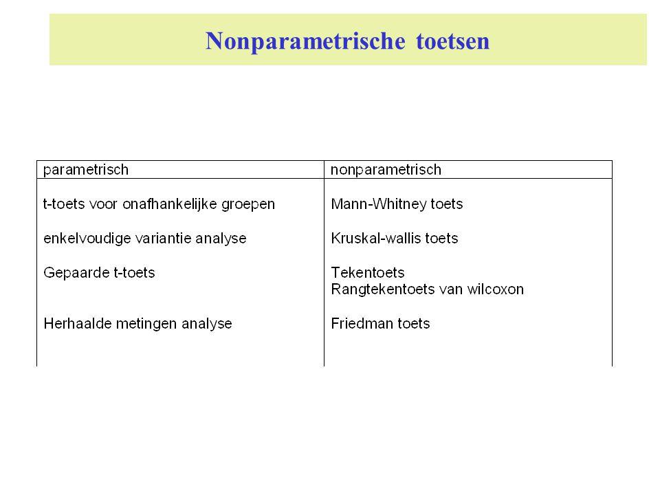 Nonparametrische toetsen