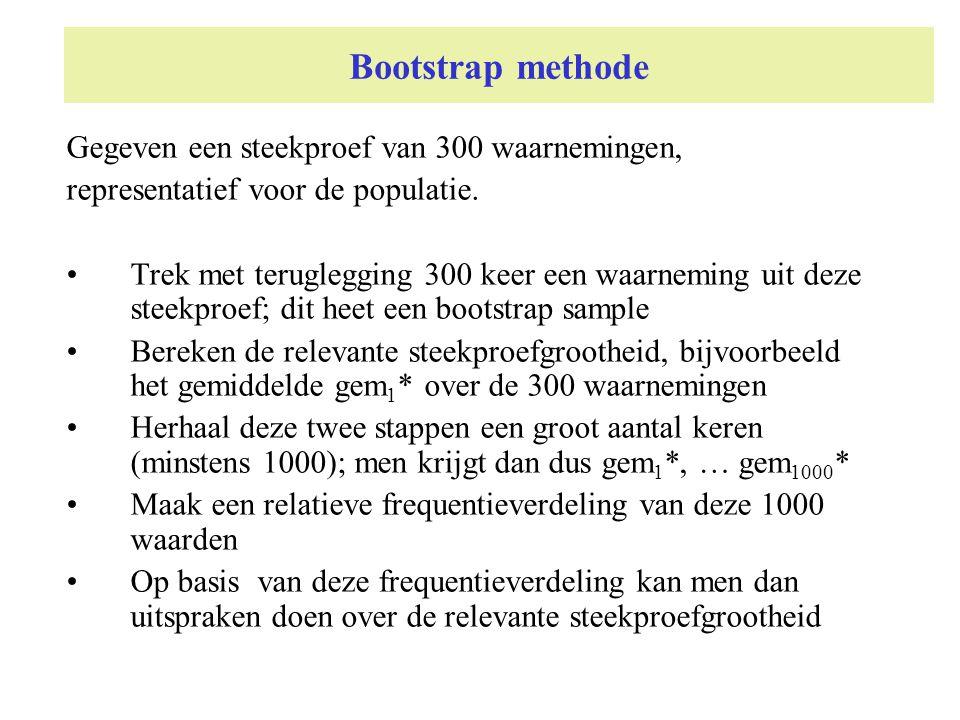 Bootstrap methode Gegeven een steekproef van 300 waarnemingen,