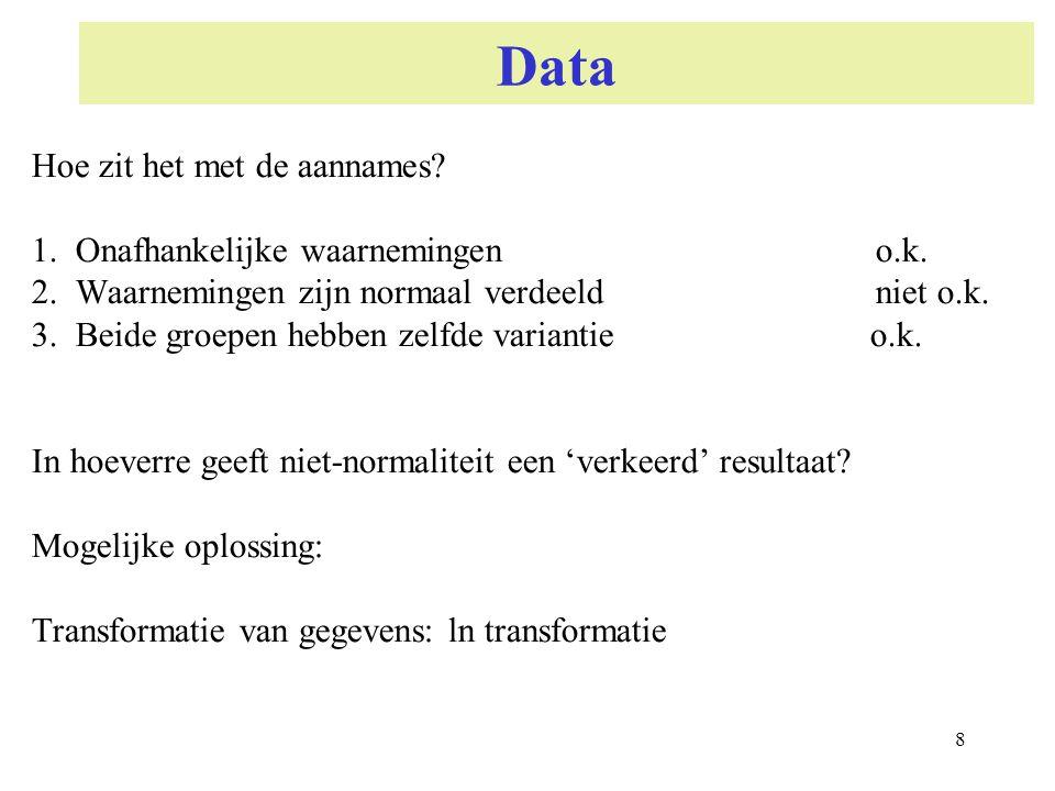 Data Hoe zit het met de aannames Onafhankelijke waarnemingen o.k.
