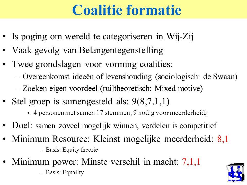 Coalitie formatie Is poging om wereld te categoriseren in Wij-Zij
