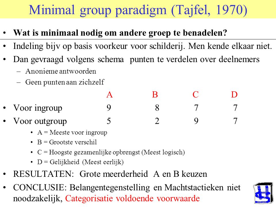 Minimal group paradigm (Tajfel, 1970)