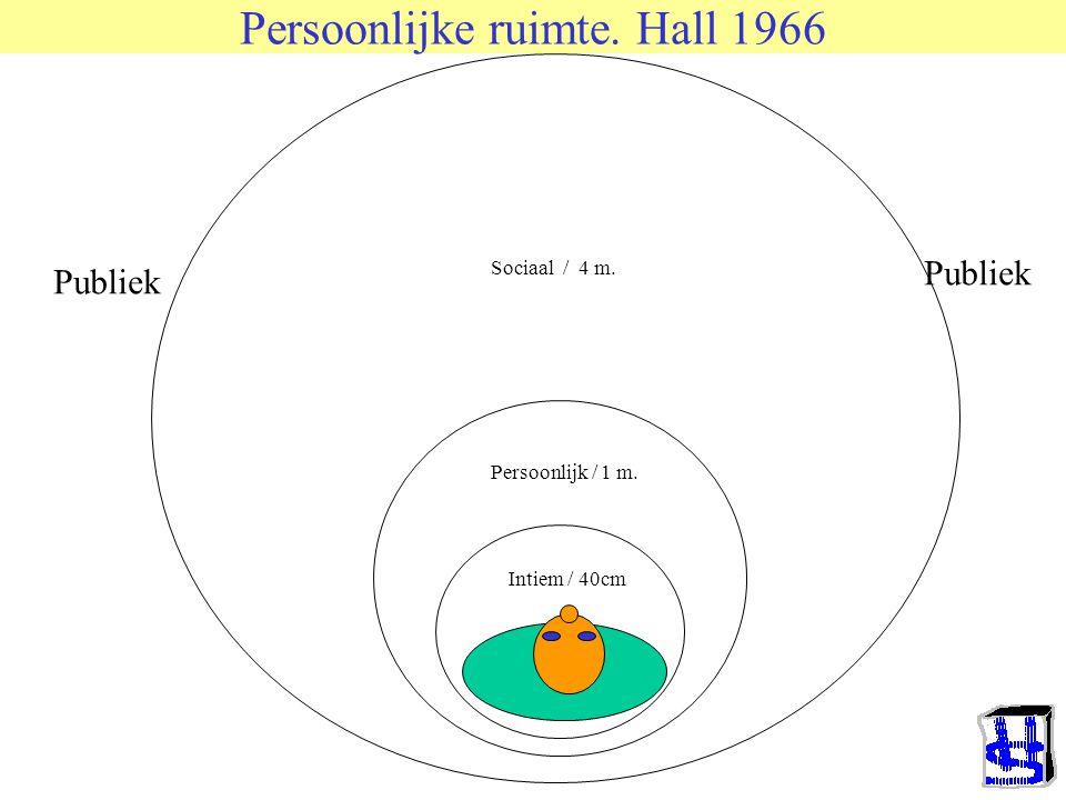 Persoonlijke ruimte. Hall 1966