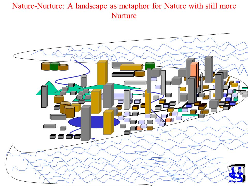 Nature-Nurture: A landscape as metaphor for Nature with still more Nurture