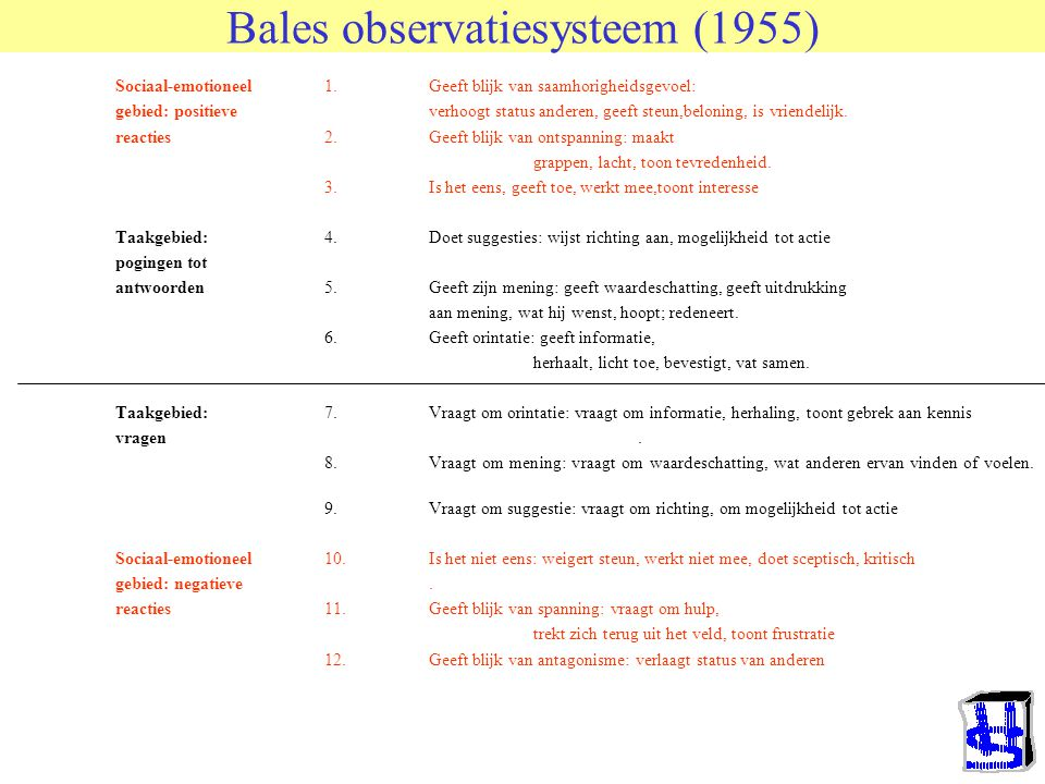 Bales observatiesysteem (1955)