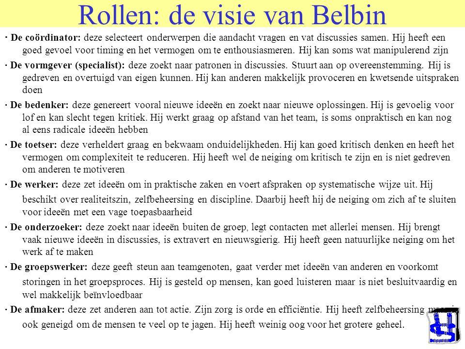 Rollen: de visie van Belbin