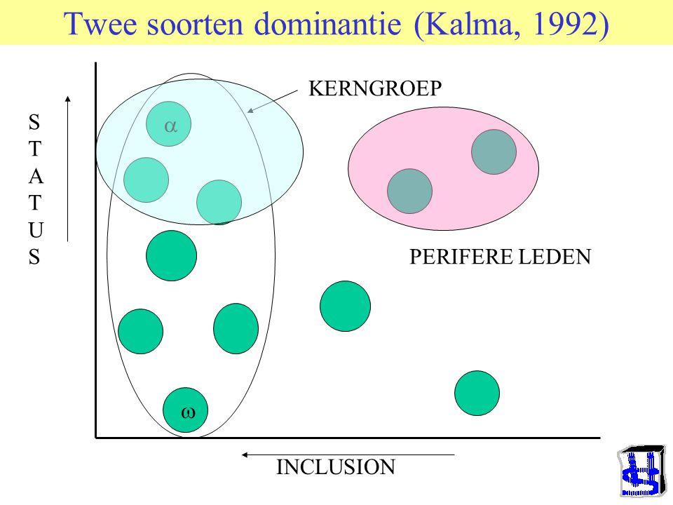 Twee soorten dominantie (Kalma, 1992)