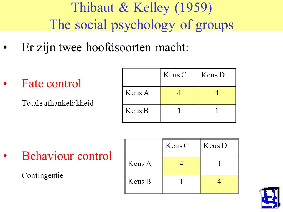 Thibaut & Kelley (1959) The social psychology of groups