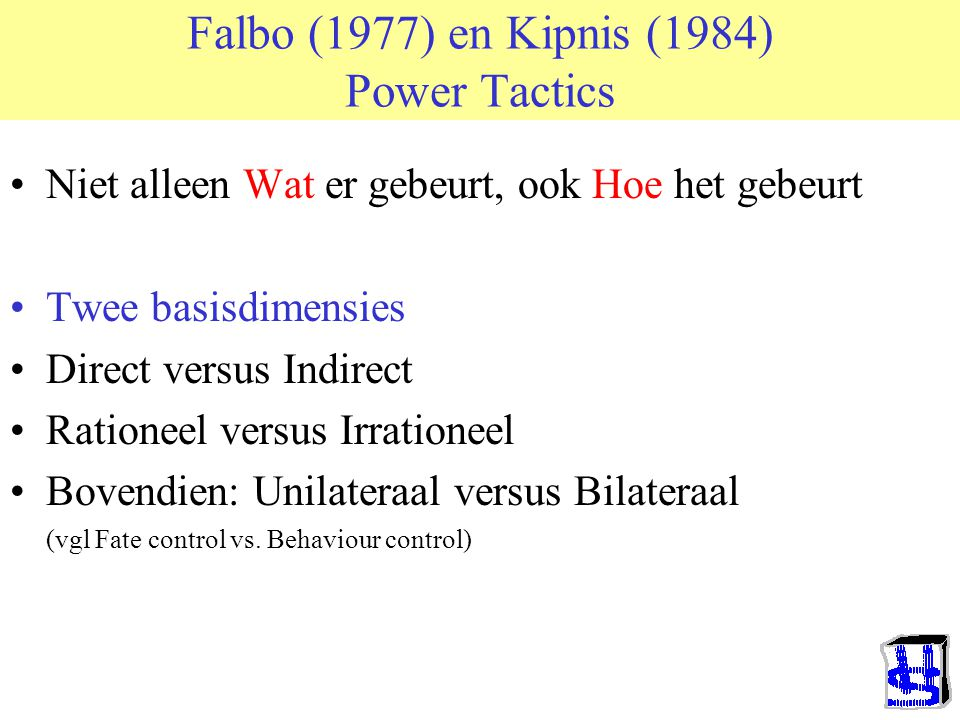 Falbo (1977) en Kipnis (1984) Power Tactics