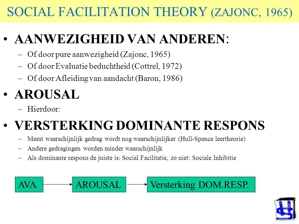 SOCIAL FACILITATION THEORY (ZAJONC, 1965)