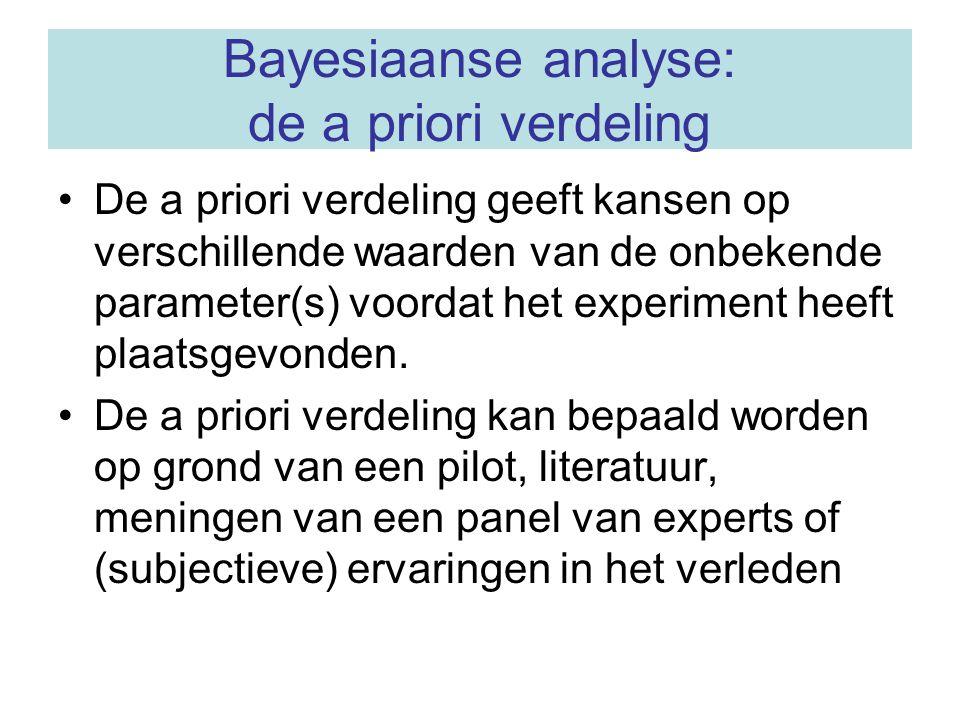 Bayesiaanse analyse: de a priori verdeling