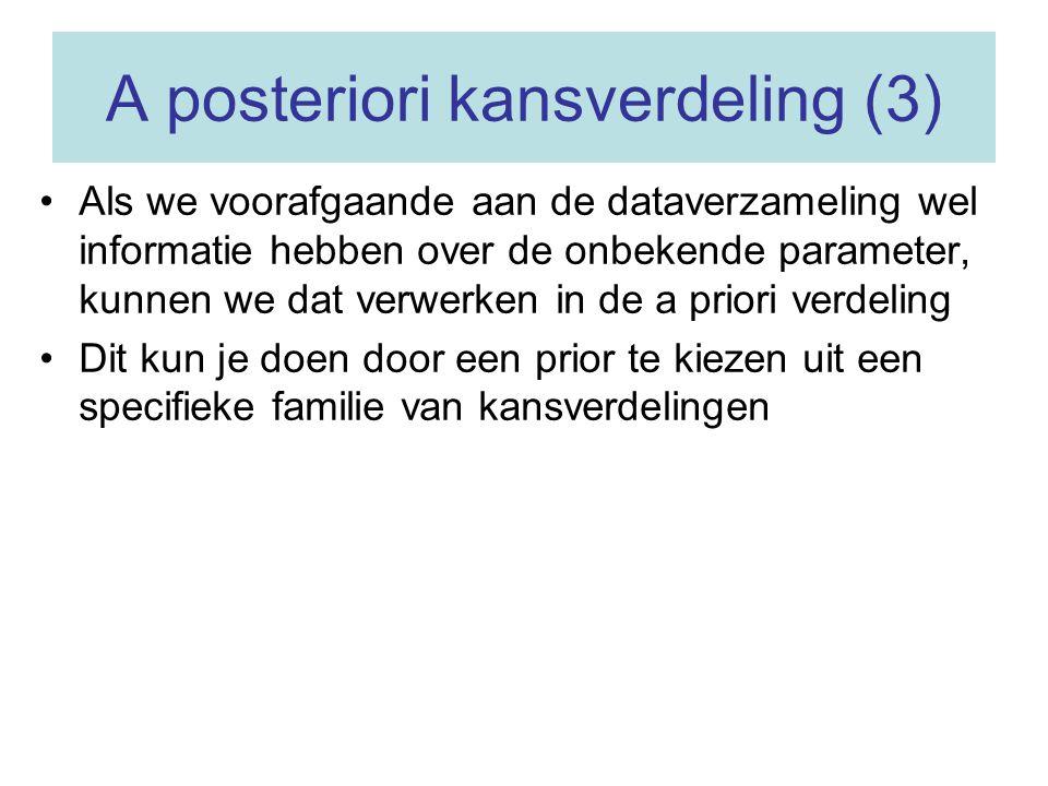 A posteriori kansverdeling (3)