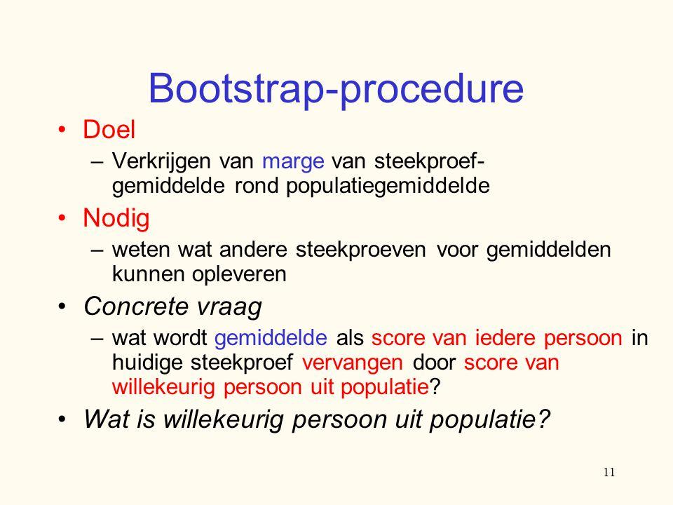 Bootstrap-procedure Doel Nodig Concrete vraag