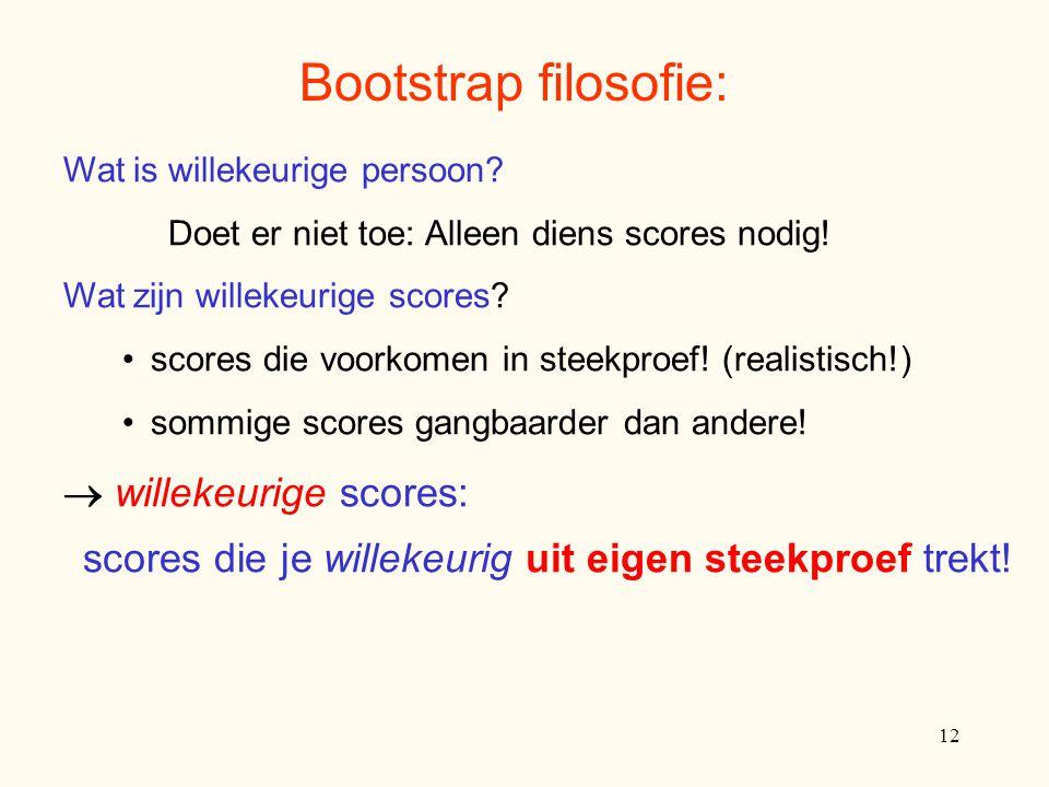Bootstrap filosofie: Wat is willekeurige persoon Doet er niet toe: Alleen diens scores nodig! Wat zijn willekeurige scores