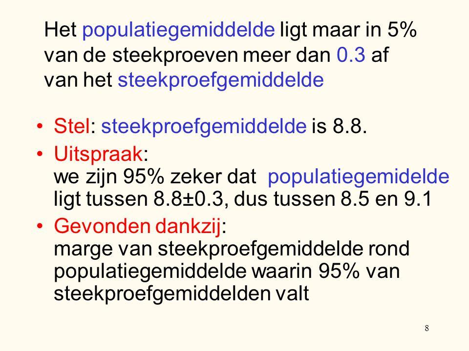 Het populatiegemiddelde ligt maar in 5% van de steekproeven meer dan 0
