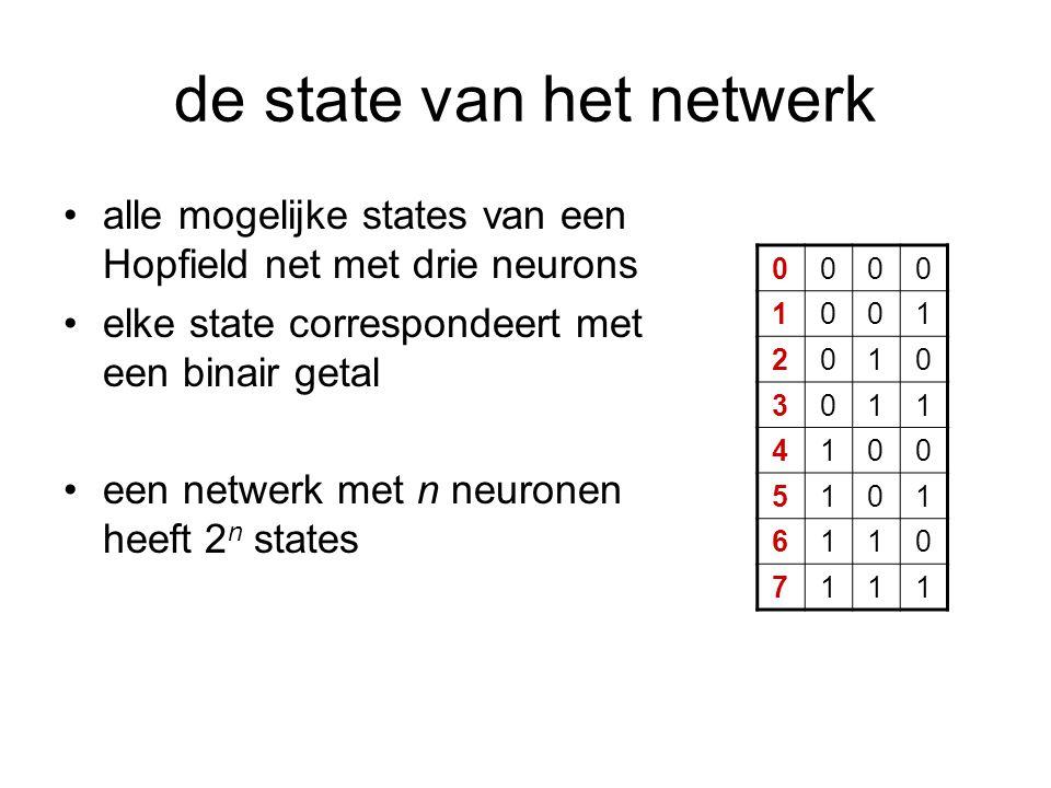 de state van het netwerk