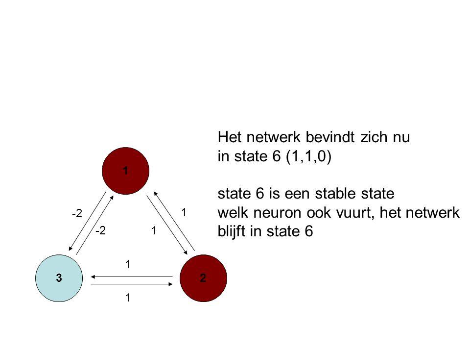 Het netwerk bevindt zich nu in state 6 (1,1,0)