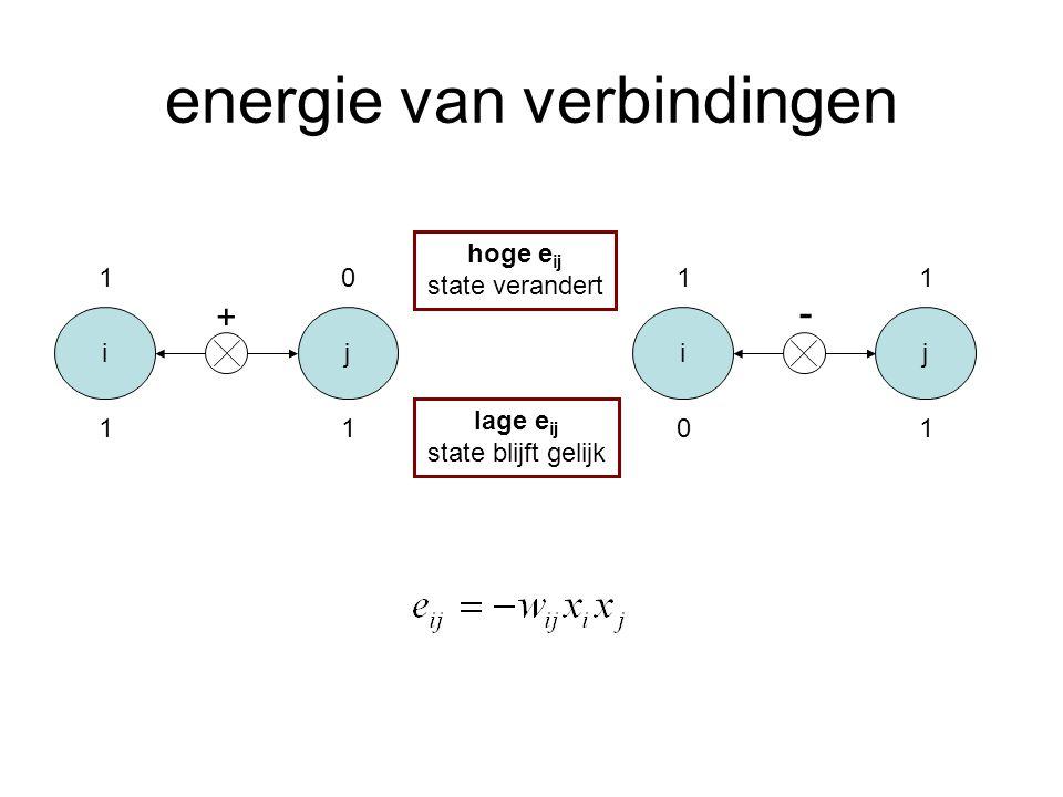 energie van verbindingen