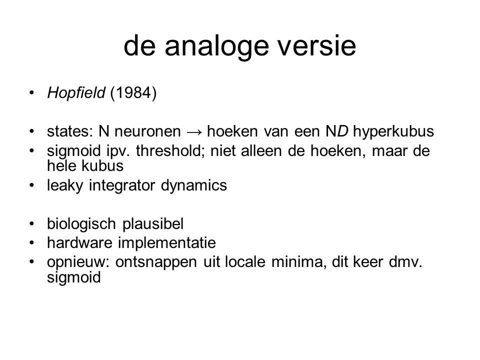 de analoge versie Hopfield (1984)