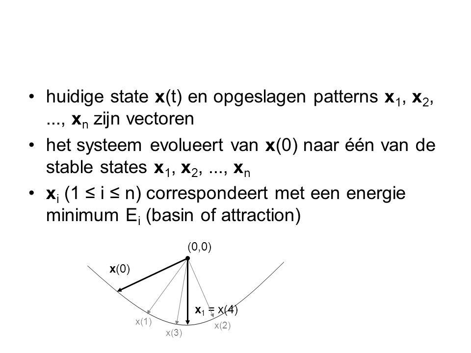 huidige state x(t) en opgeslagen patterns x1, x2, ..., xn zijn vectoren