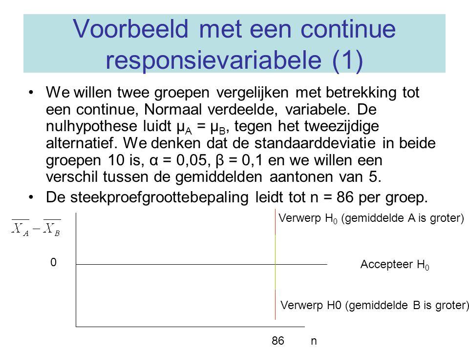 Voorbeeld met een continue responsievariabele (1)