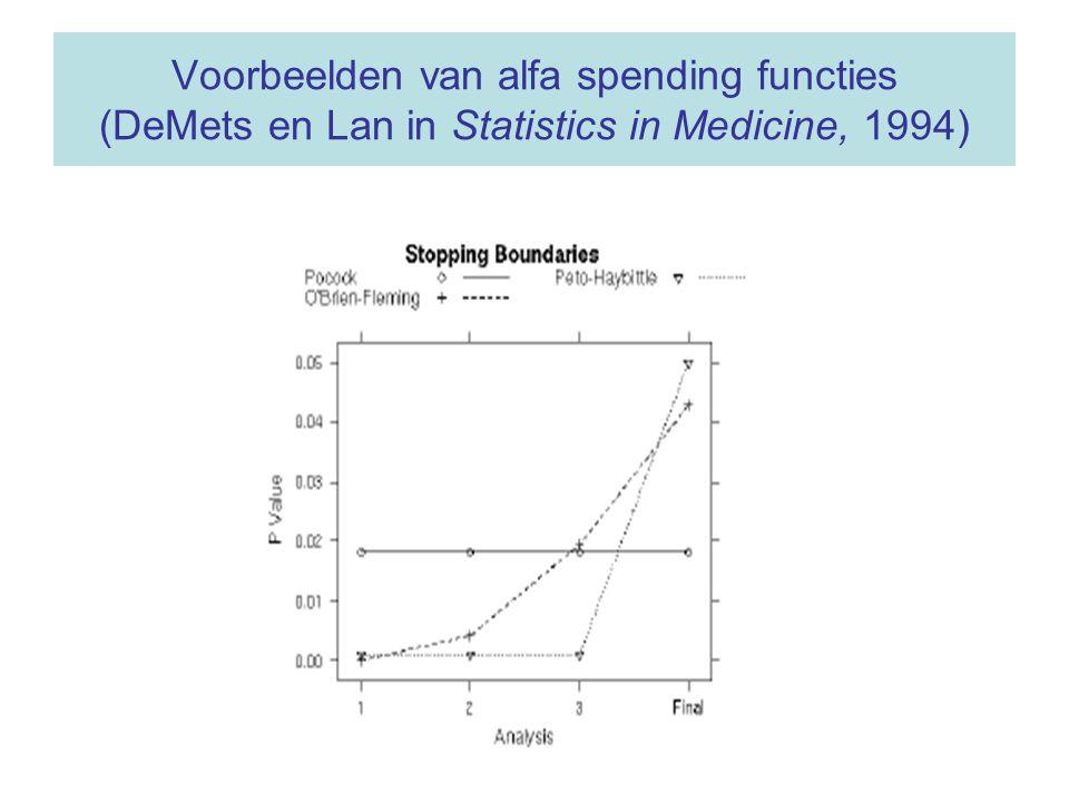 Voorbeelden van alfa spending functies (DeMets en Lan in Statistics in Medicine, 1994)
