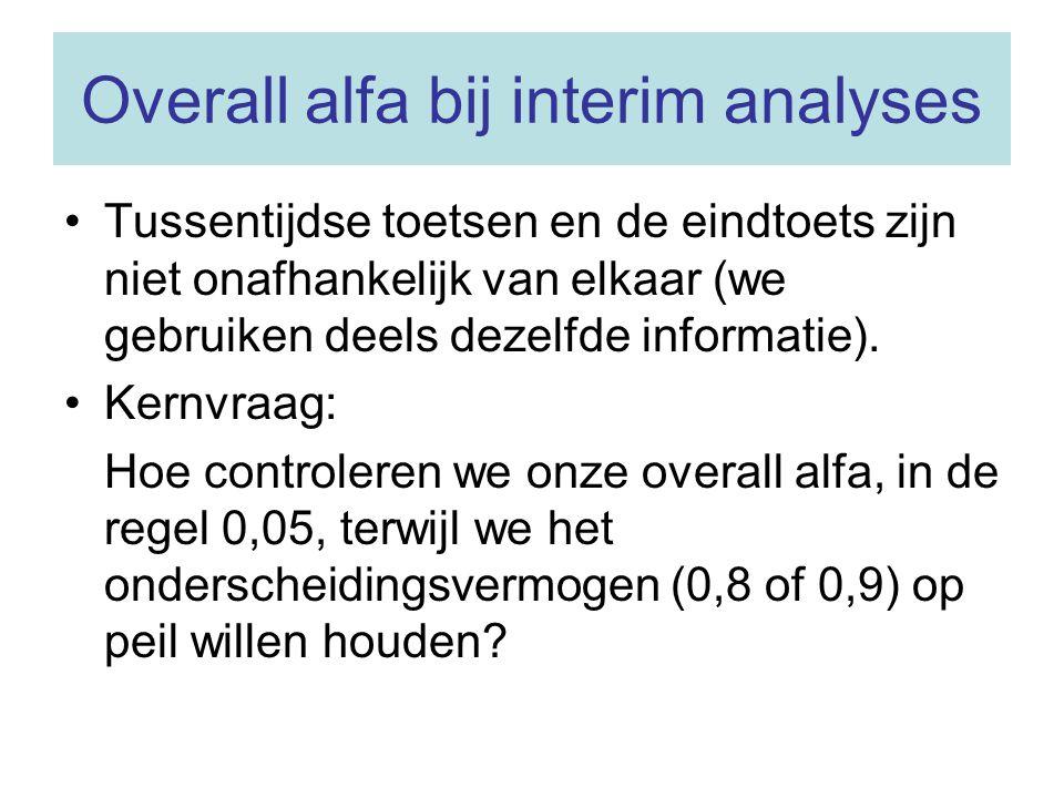 Overall alfa bij interim analyses