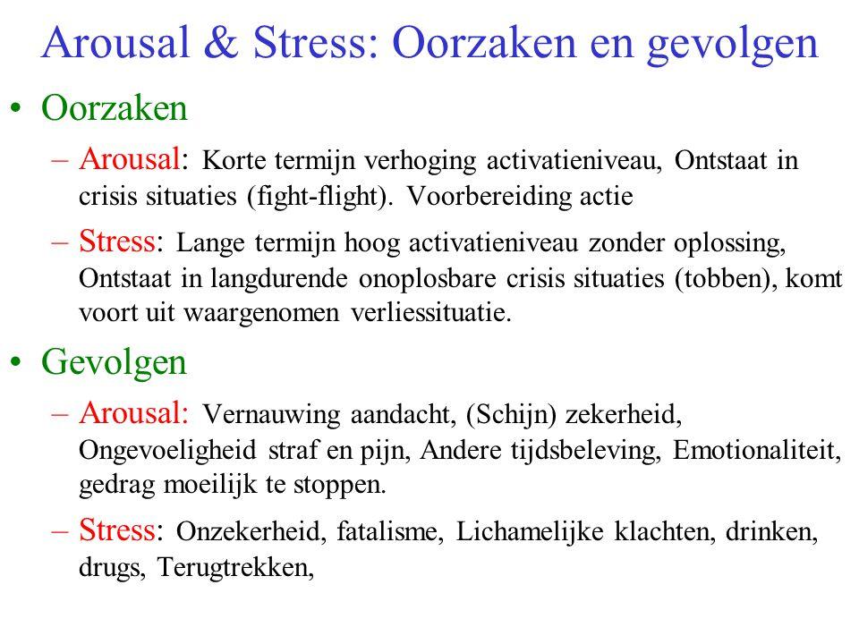 Arousal & Stress: Oorzaken en gevolgen