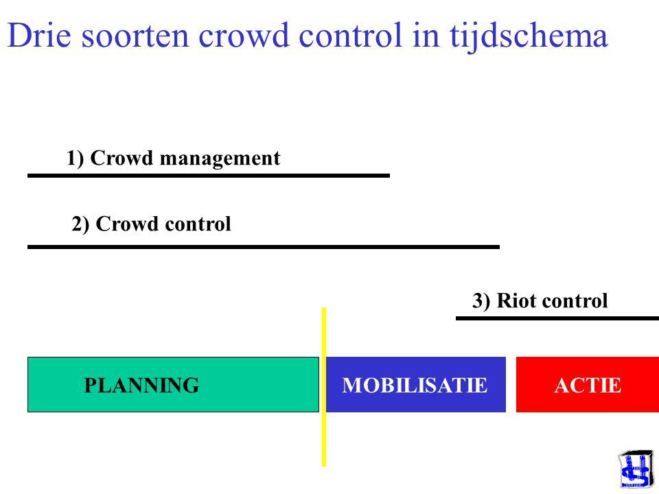 Drie soorten crowd control in tijdschema