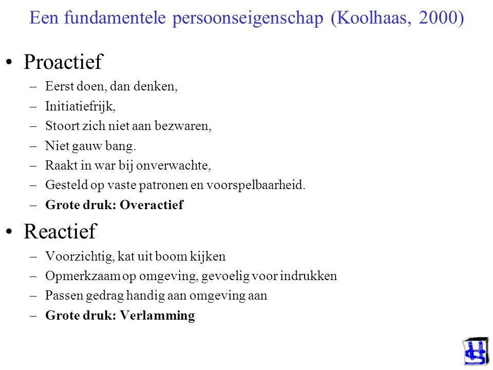 Een fundamentele persoonseigenschap (Koolhaas, 2000)
