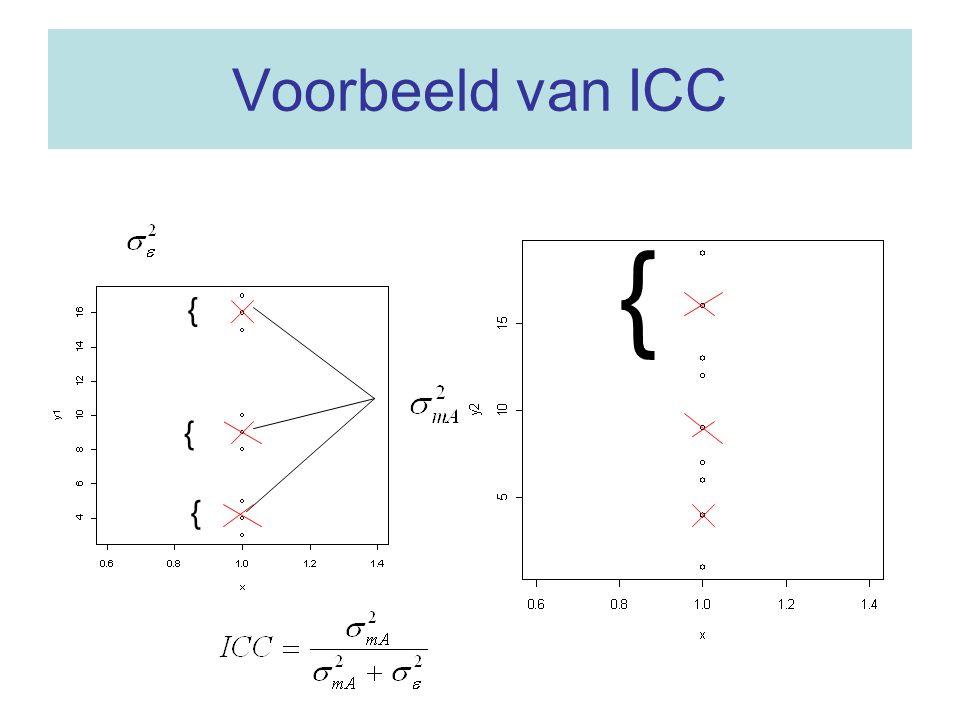 Voorbeeld van ICC { { { {