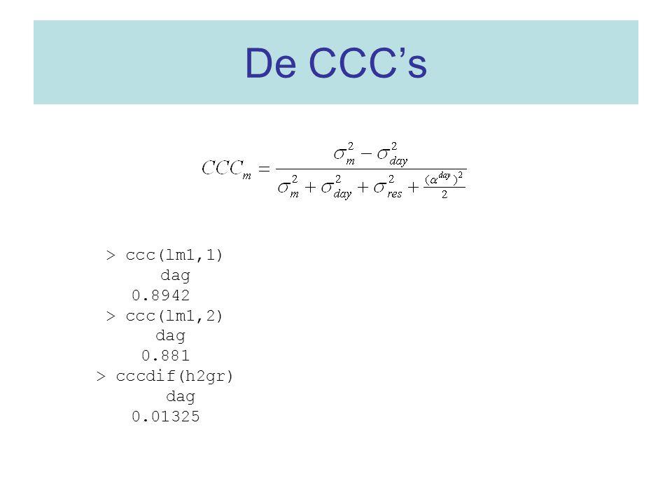 De CCC's > ccc(lm1,1) dag 0.8942 > ccc(lm1,2) 0.881