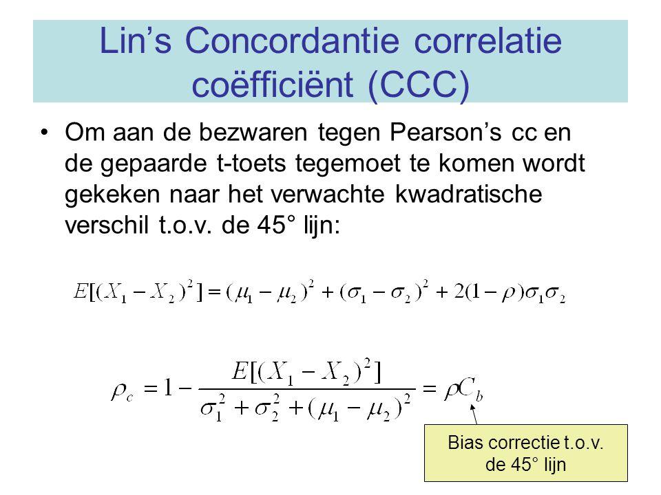 Lin's Concordantie correlatie coëfficiënt (CCC)