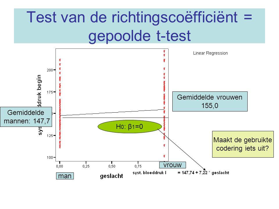 Test van de richtingscoëfficiënt = gepoolde t-test