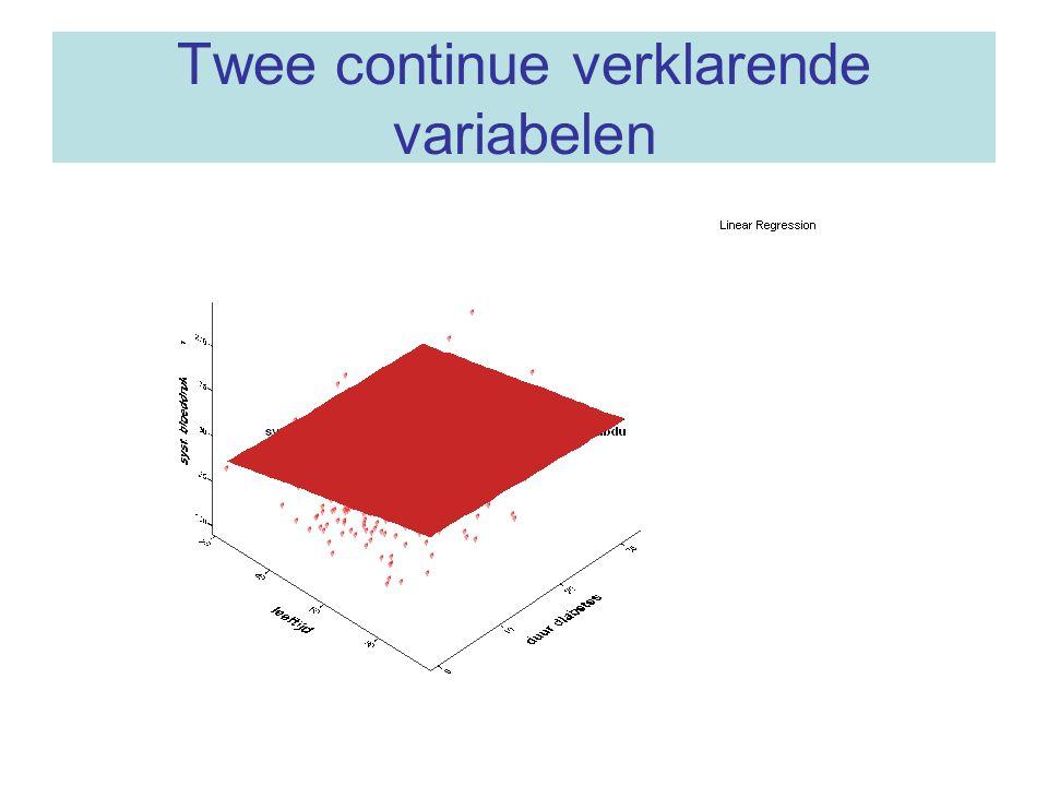 Twee continue verklarende variabelen