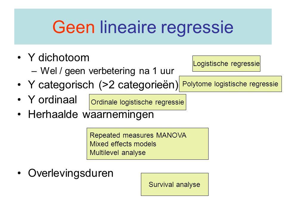 Geen lineaire regressie