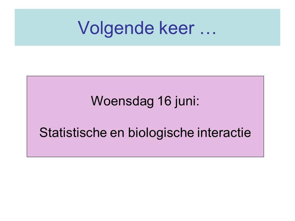 Statistische en biologische interactie