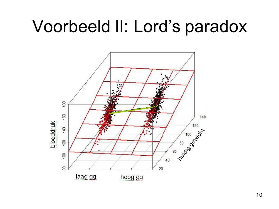 Voorbeeld II: Lord's paradox