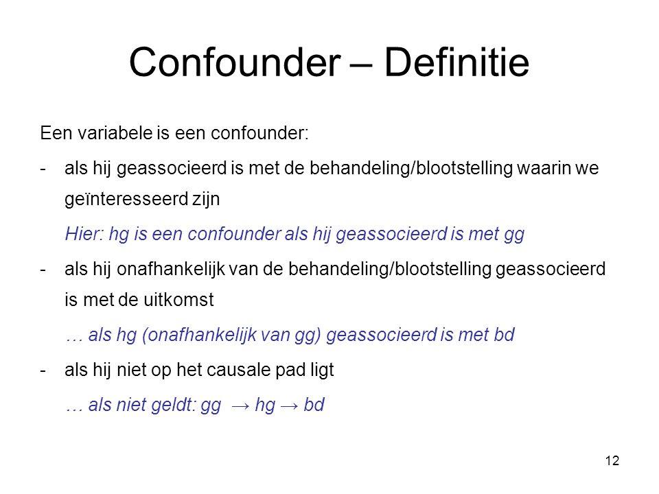 Confounder – Definitie