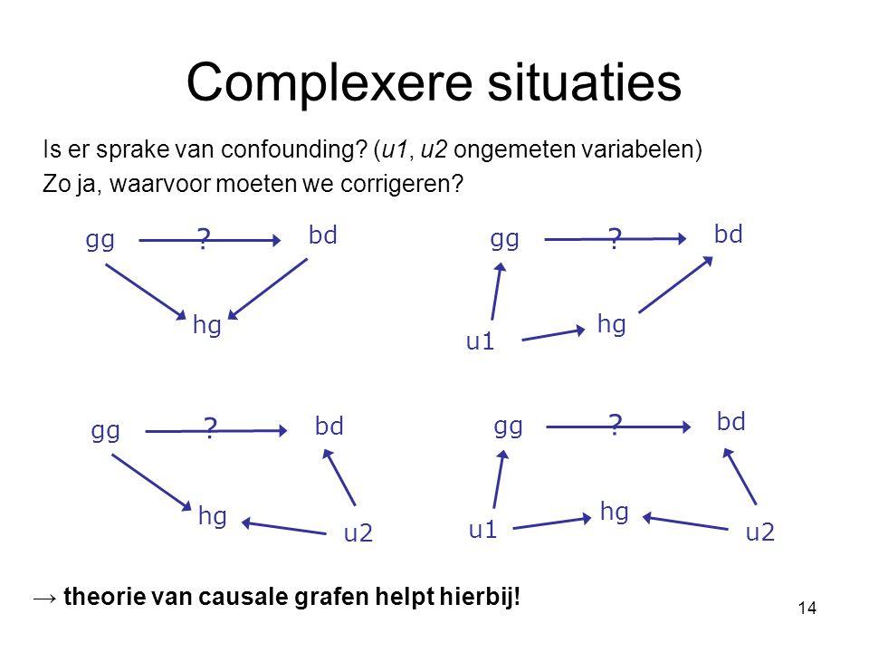 Complexere situaties Is er sprake van confounding (u1, u2 ongemeten variabelen) Zo ja, waarvoor moeten we corrigeren
