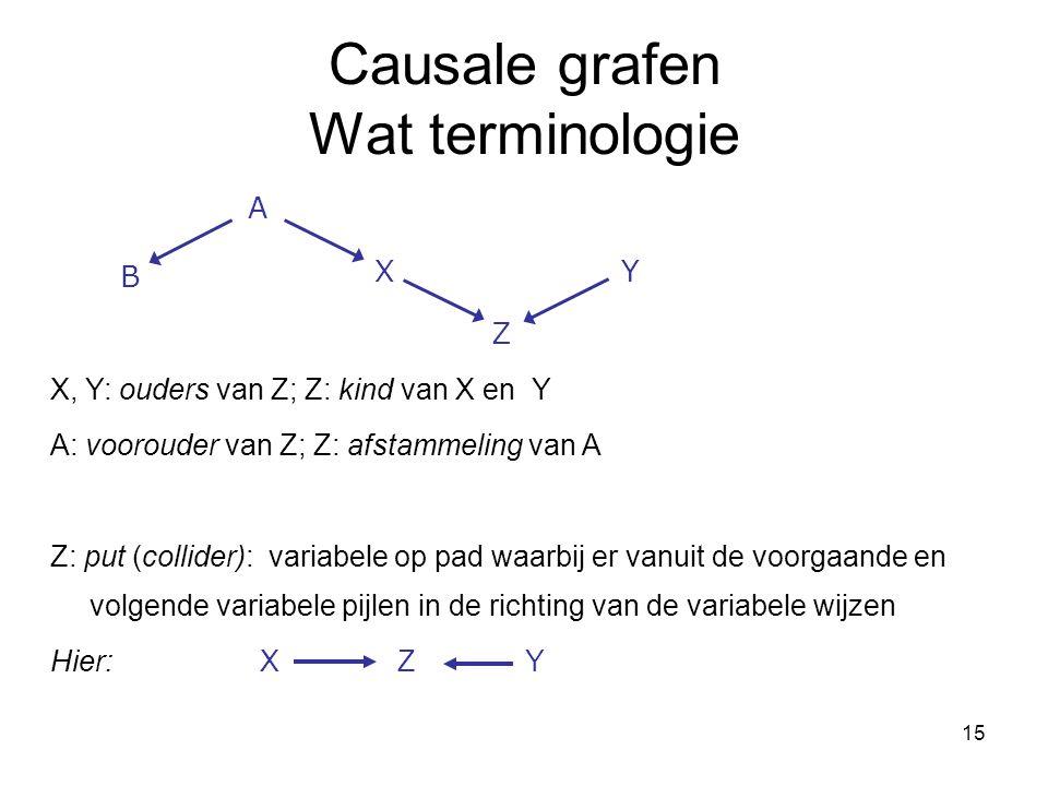 Causale grafen Wat terminologie