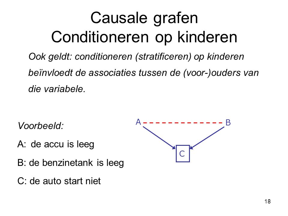 Causale grafen Conditioneren op kinderen