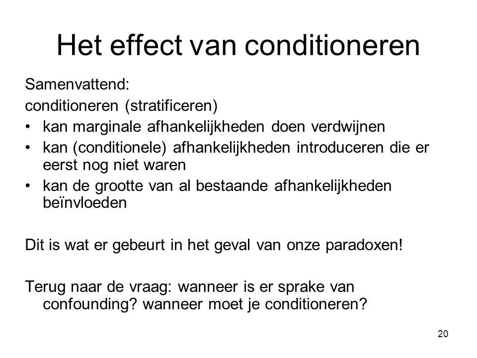 Het effect van conditioneren